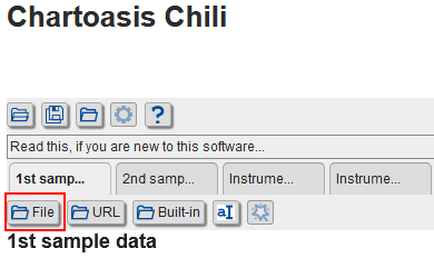 Chartoasis Chili file loading link