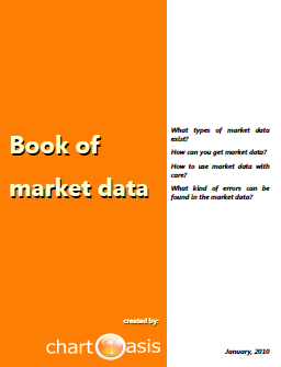 Chartoasis.com: Book of market data (cover)