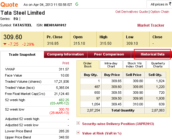 Stock quotes on NSEIndia.com