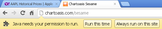 google chrome asking for permission to run applet