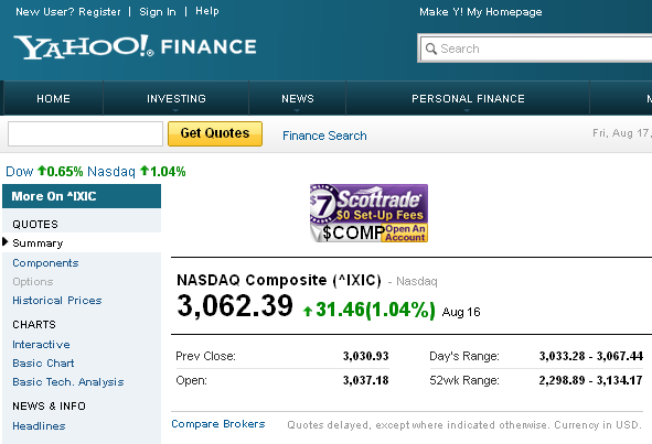 Page of NASDAQ index within Yahoo! Finance (you can download data from here)