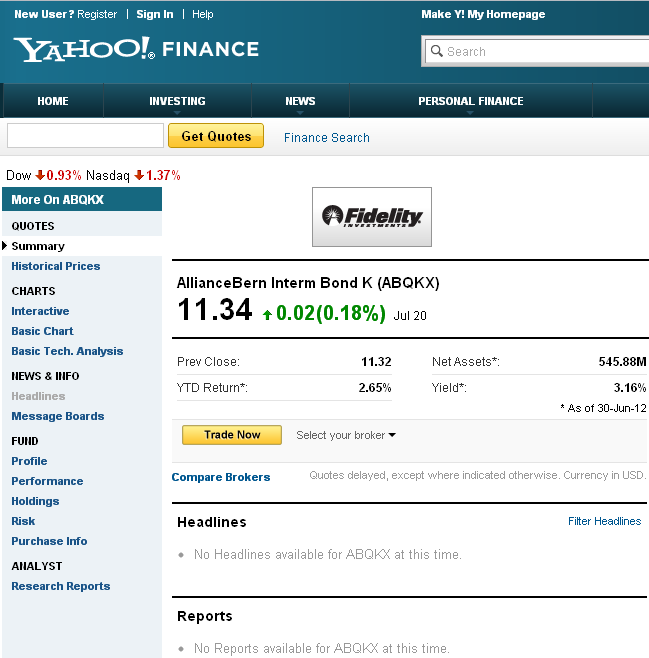 Page of ABQKX mutual fund within Yahoo! Finance (you can download data from here)