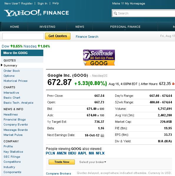 Stock Quote For Google Inc: Downloading Stock Data For Sesame