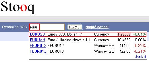 forex eur usd download data sejarah